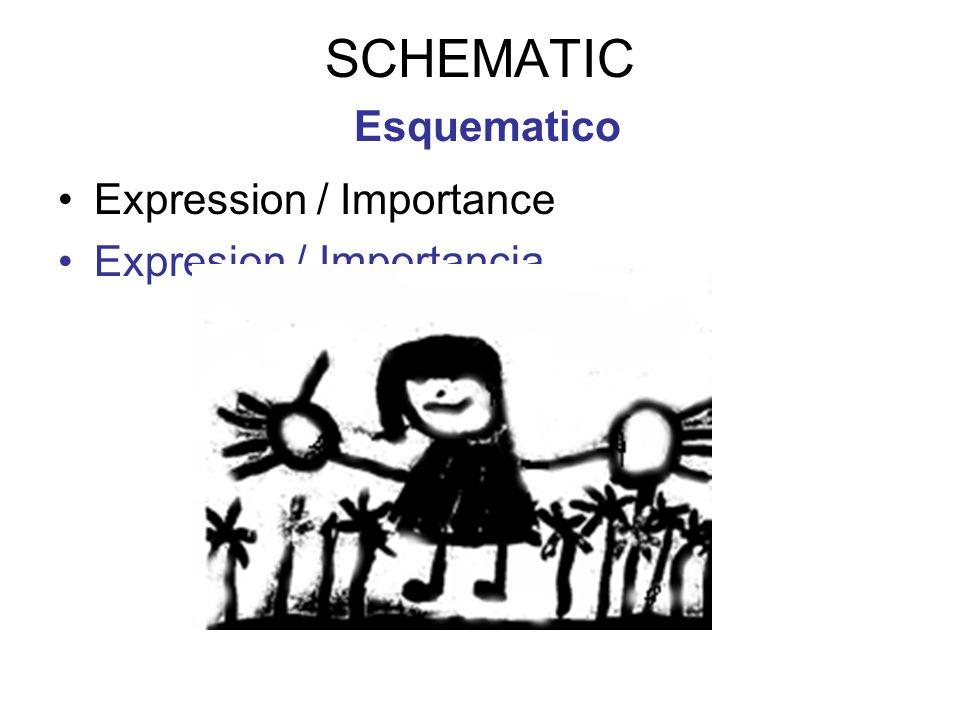 SCHEMATIC Esquematico Expression / Importance Expresion / Importancia