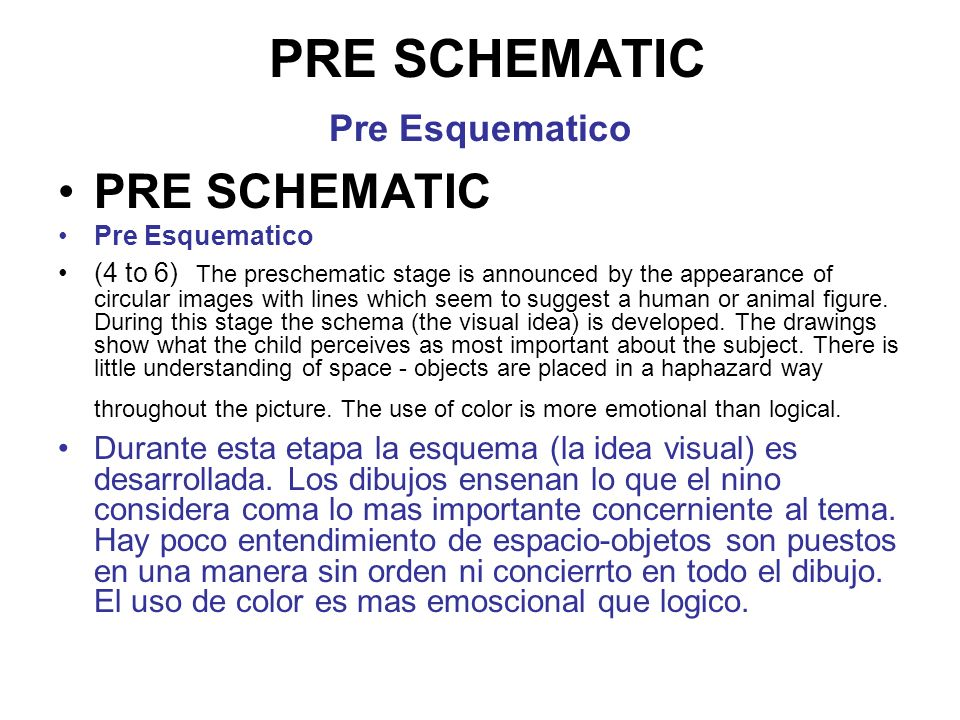 PRE SCHEMATIC Pre Esquematico PRE SCHEMATIC Pre Esquematico (4 to 6) The preschematic stage is announced by the appearance of circular images with lin