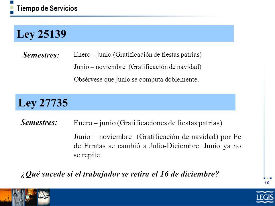 10 Tiempo de Servicios Ley 25139 Semestres: Enero – junio (Gratificación de fiestas patrias) Junio – noviembre (Gratificación de navidad) Obsérvese qu