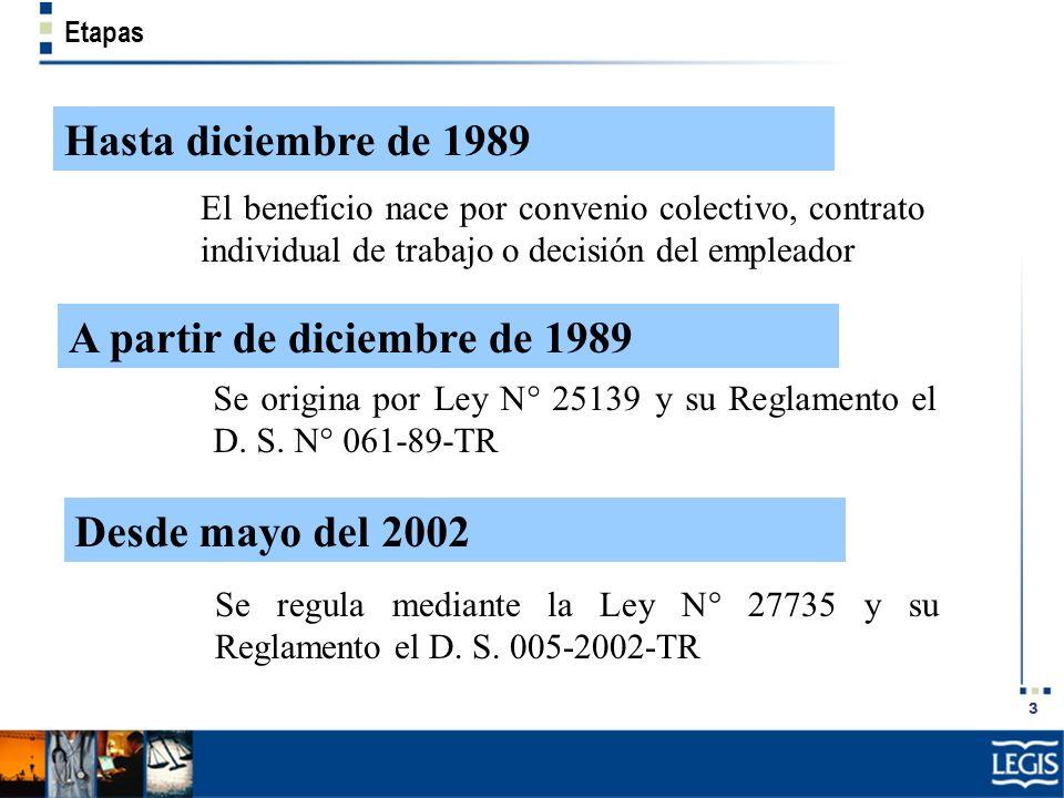 3 Etapas Hasta diciembre de 1989 El beneficio nace por convenio colectivo, contrato individual de trabajo o decisión del empleador A partir de diciemb