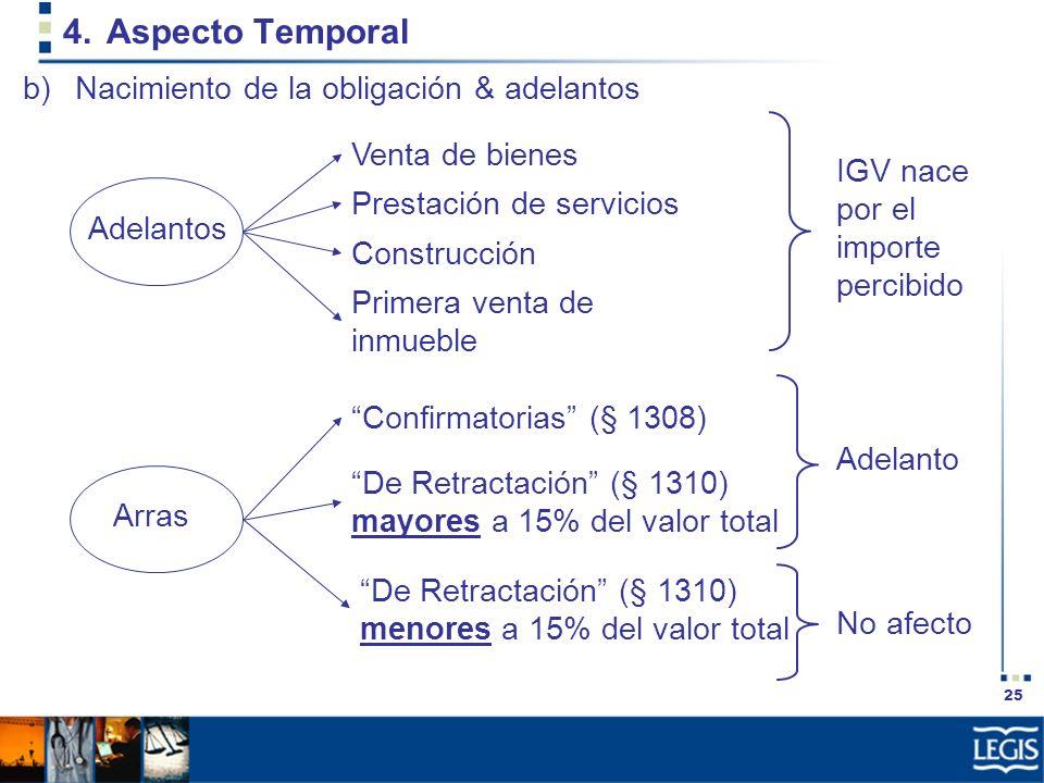 25 4.Aspecto Temporal b)Nacimiento de la obligación & adelantos Adelantos Venta de bienes Prestación de servicios Construcción Primera venta de inmueb