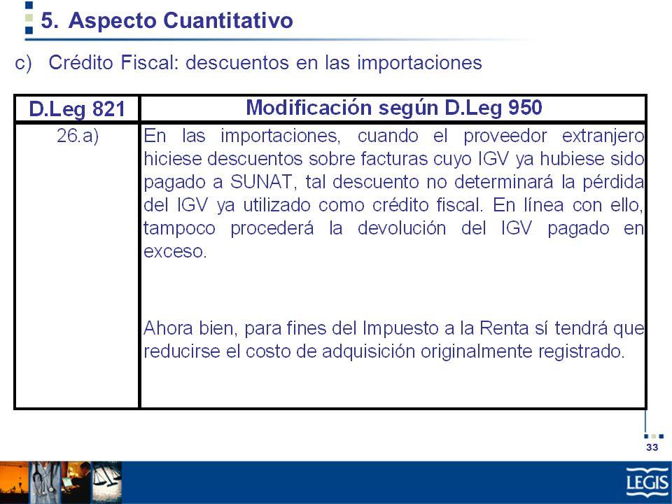 33 5.Aspecto Cuantitativo c)Crédito Fiscal: descuentos en las importaciones