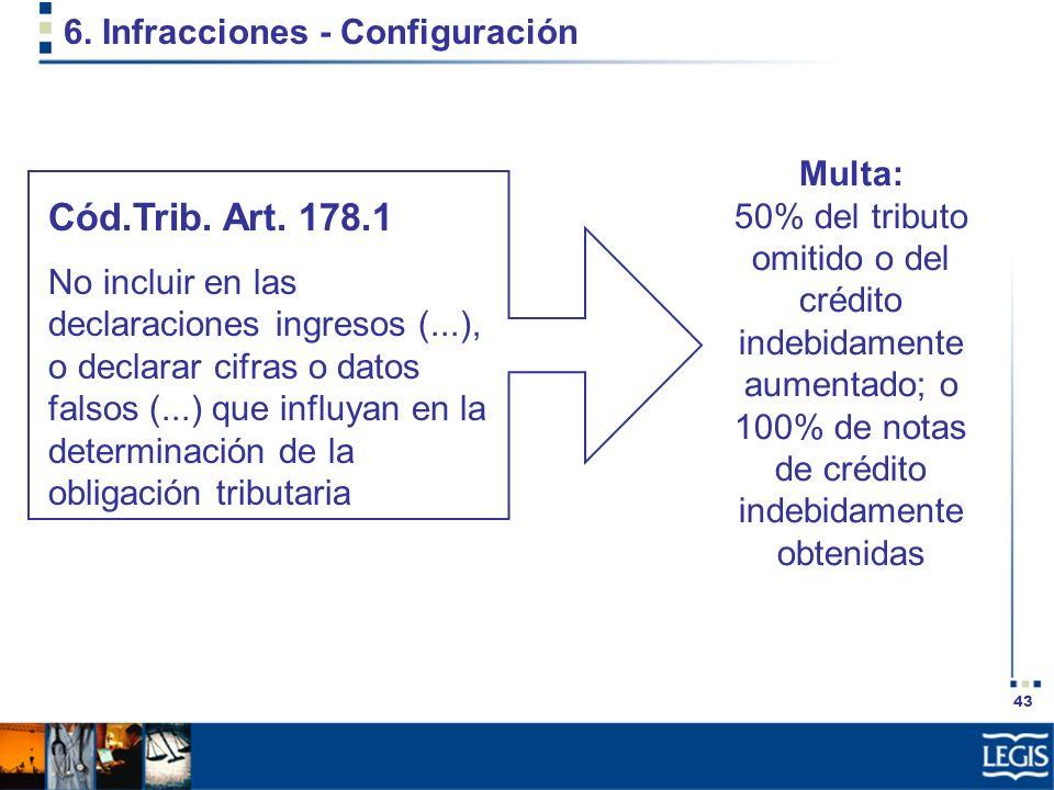 43 6. Infracciones - Configuración Cód.Trib. Art. 178.1 No incluir en las declaraciones ingresos (...), o declarar cifras o datos falsos (...) que inf