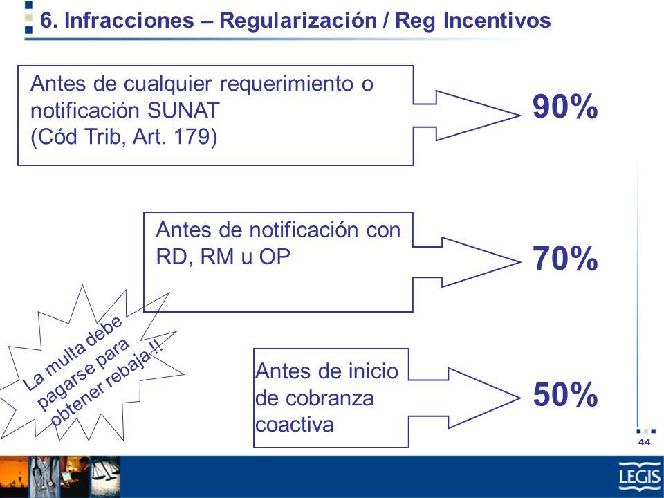 44 6. Infracciones – Regularización / Reg Incentivos Antes de cualquier requerimiento o notificación SUNAT (Cód Trib, Art. 179) Antes de notificación
