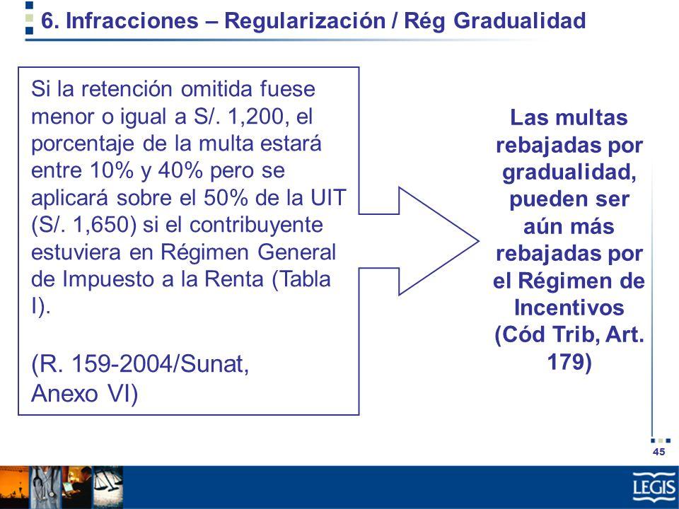45 6. Infracciones – Regularización / Rég Gradualidad Si la retención omitida fuese menor o igual a S/. 1,200, el porcentaje de la multa estará entre
