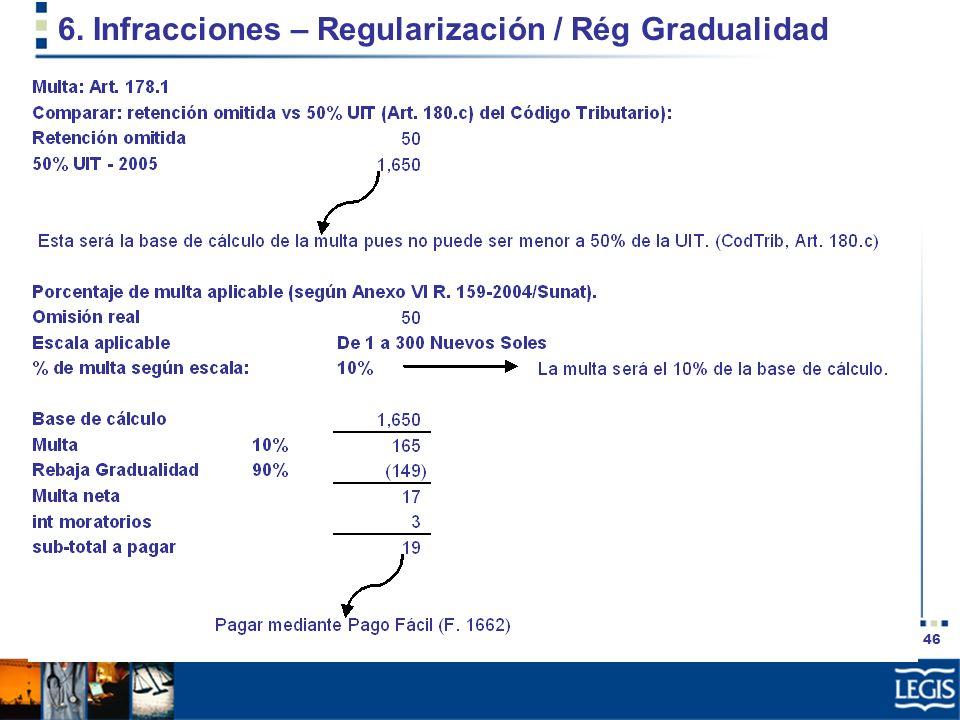 46 6. Infracciones – Regularización / Rég Gradualidad