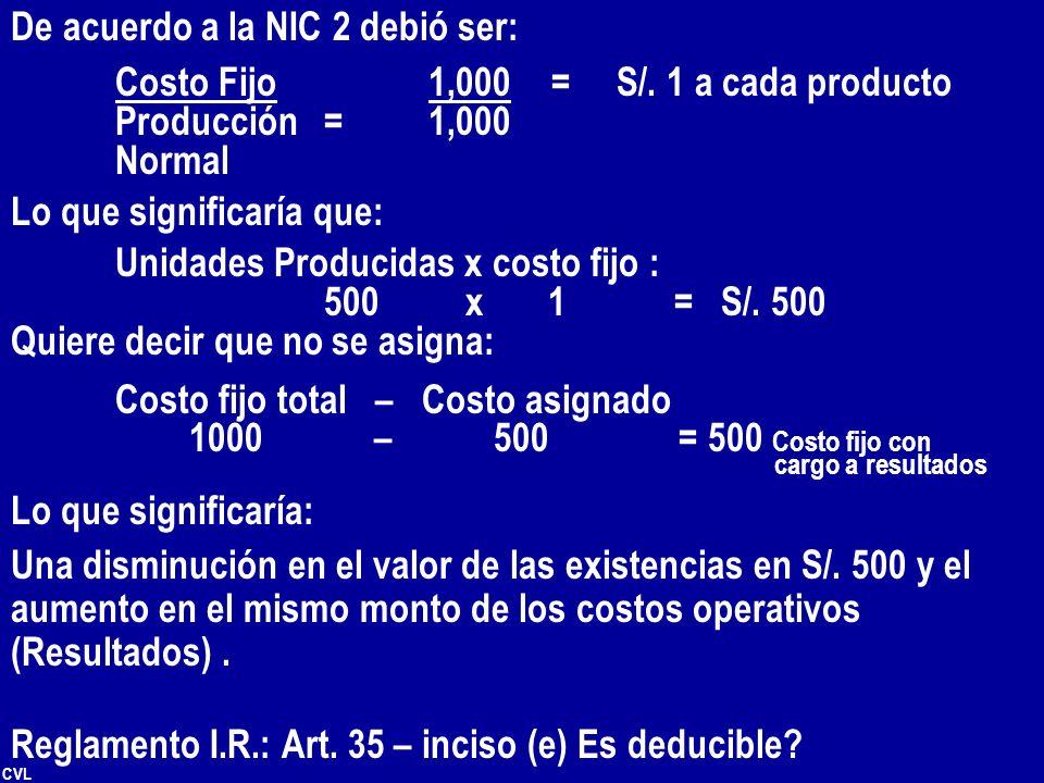 CVL De acuerdo a la NIC 2 debió ser: Costo Fijo1,000 = S/. 1 a cada producto Producción=1,000 Normal Lo que significaría que: Unidades Producidas x co