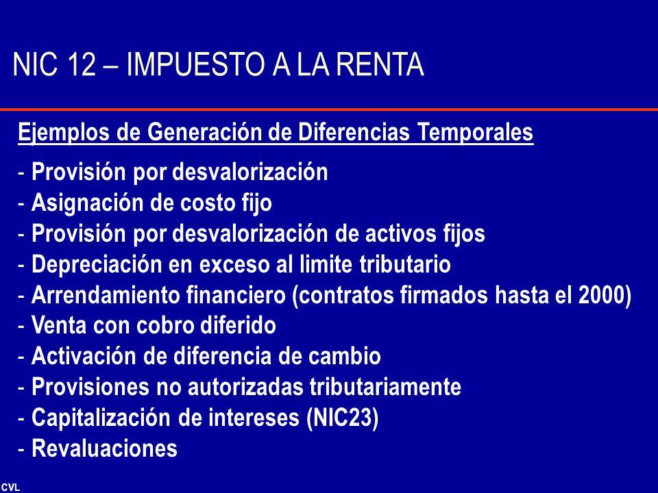 CVL Ejemplos de Generación de Diferencias Temporales - Provisión por desvalorización - Asignación de costo fijo - Provisión por desvalorización de act