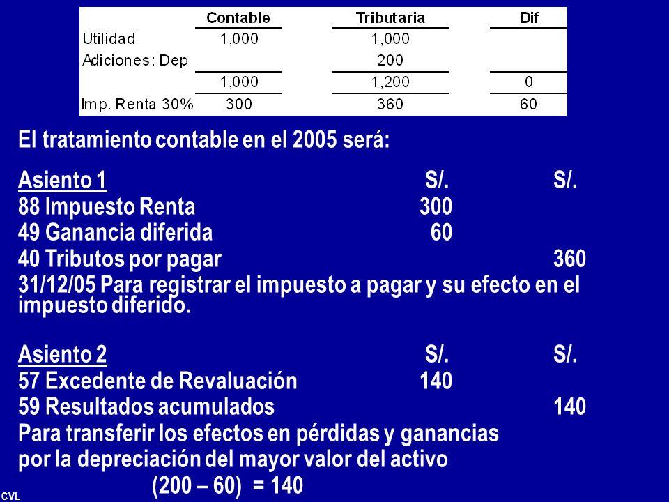 CVL El tratamiento contable en el 2005 será: Asiento 1 S/.S/. 88 Impuesto Renta300 49 Ganancia diferida 60 40 Tributos por pagar360 31/12/05 Para regi