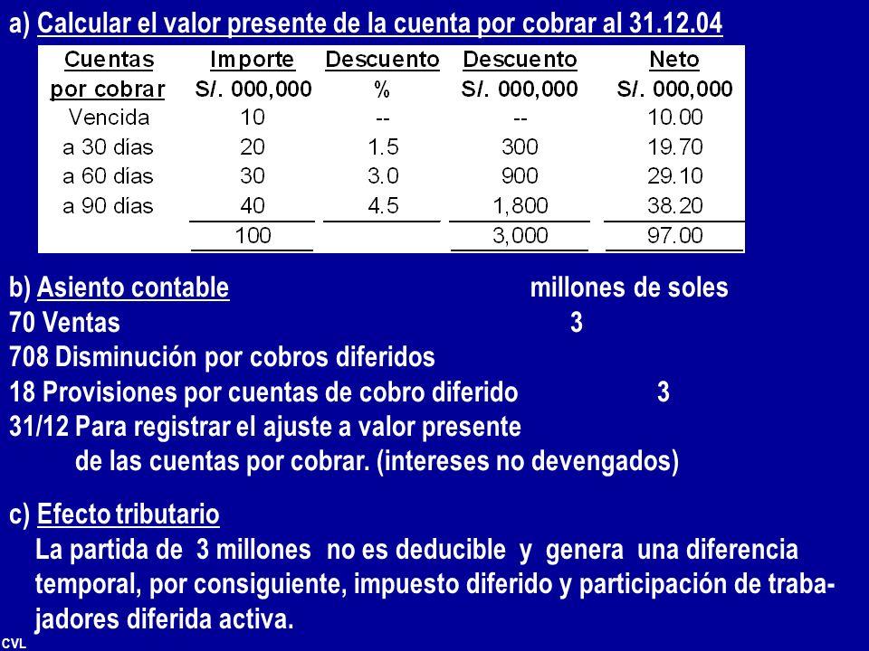 CVL a) Calcular el valor presente de la cuenta por cobrar al 31.12.04 b) Asiento contablemillones de soles 70 Ventas 3 708 Disminución por cobros dife