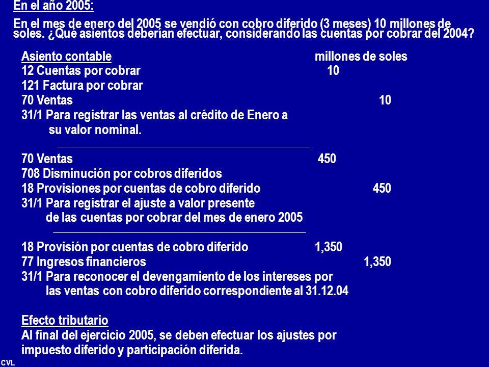 CVL En el año 2005: En el mes de enero del 2005 se vendió con cobro diferido (3 meses) 10 millones de soles. ¿Qué asientos deberían efectuar, consider