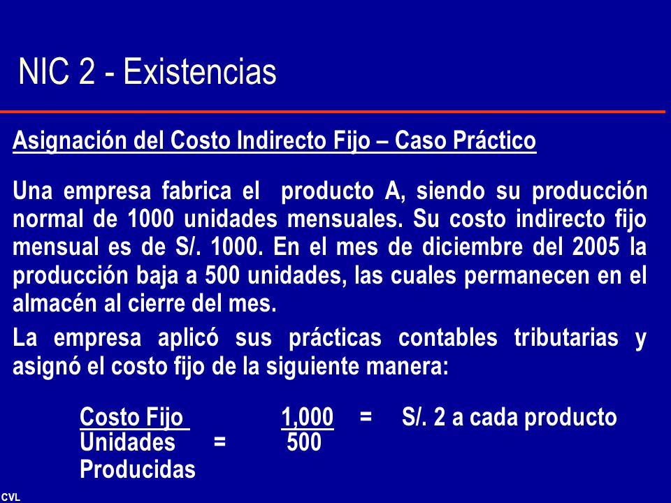 CVL Asignación del Costo Indirecto Fijo – Caso Práctico Una empresa fabrica el producto A, siendo su producción normal de 1000 unidades mensuales. Su
