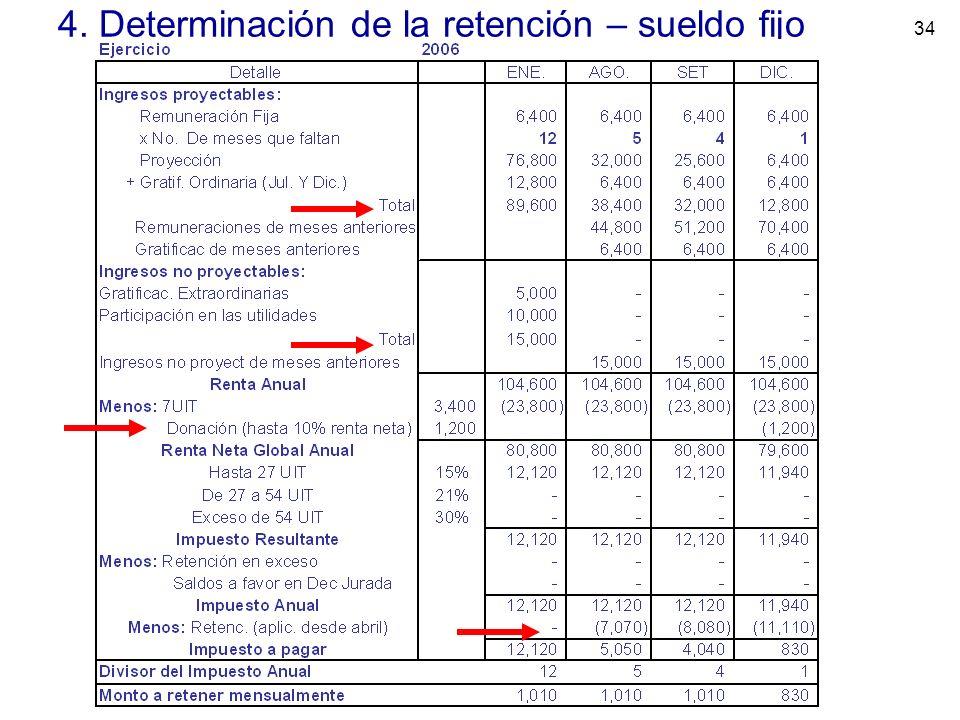 34 4. Determinación de la retención – sueldo fijo