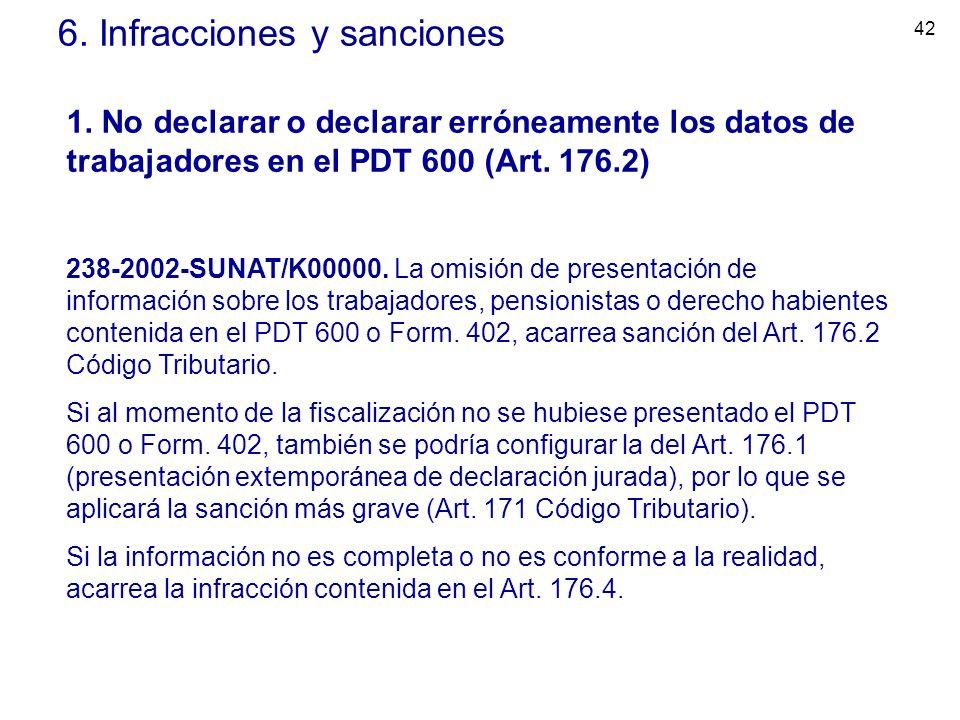 42 6. Infracciones y sanciones 1. No declarar o declarar erróneamente los datos de trabajadores en el PDT 600 (Art. 176.2) 238-2002-SUNAT/K00000. La o