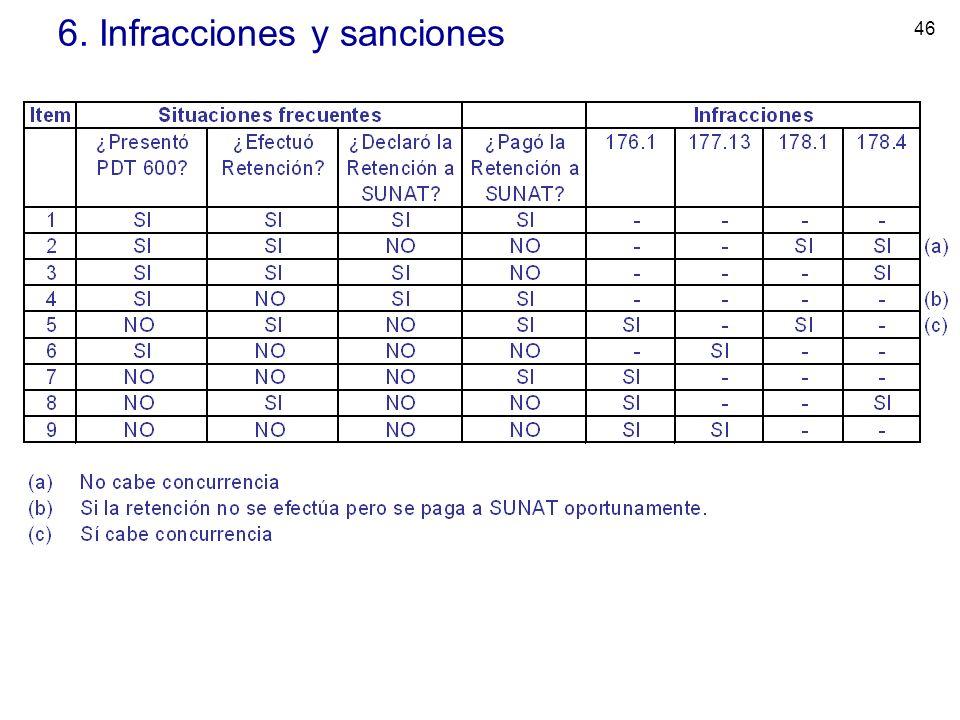 46 6. Infracciones y sanciones