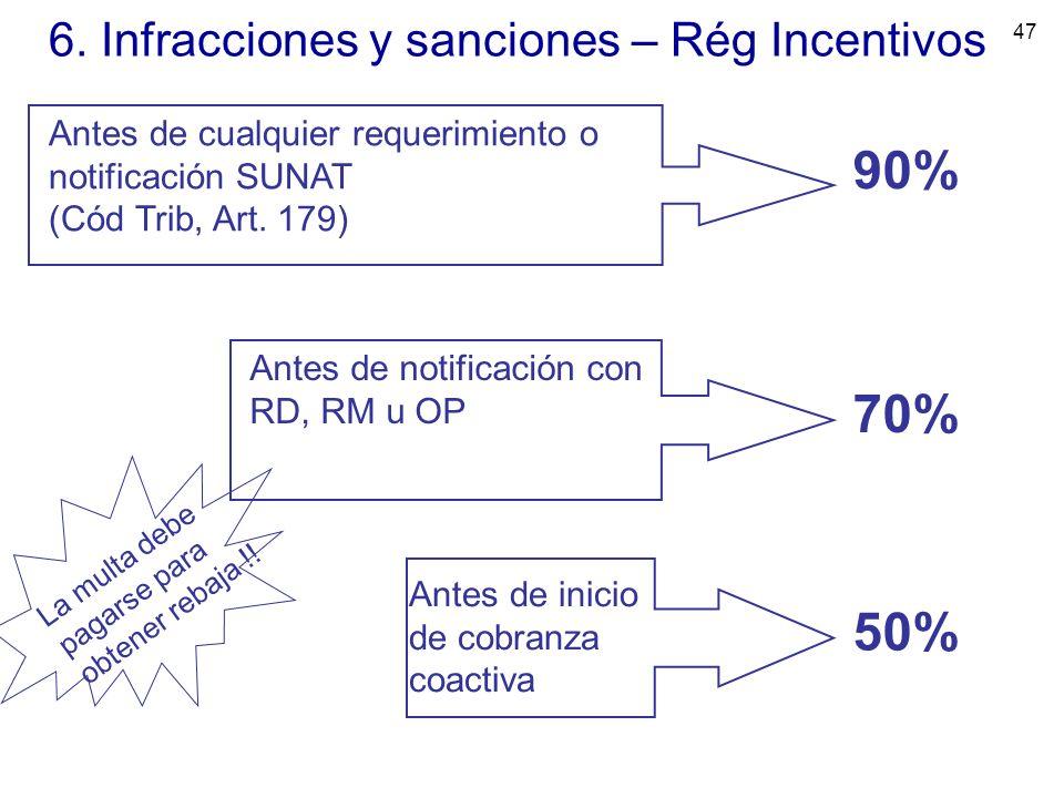 47 6. Infracciones y sanciones – Rég Incentivos Antes de cualquier requerimiento o notificación SUNAT (Cód Trib, Art. 179) Antes de notificación con R