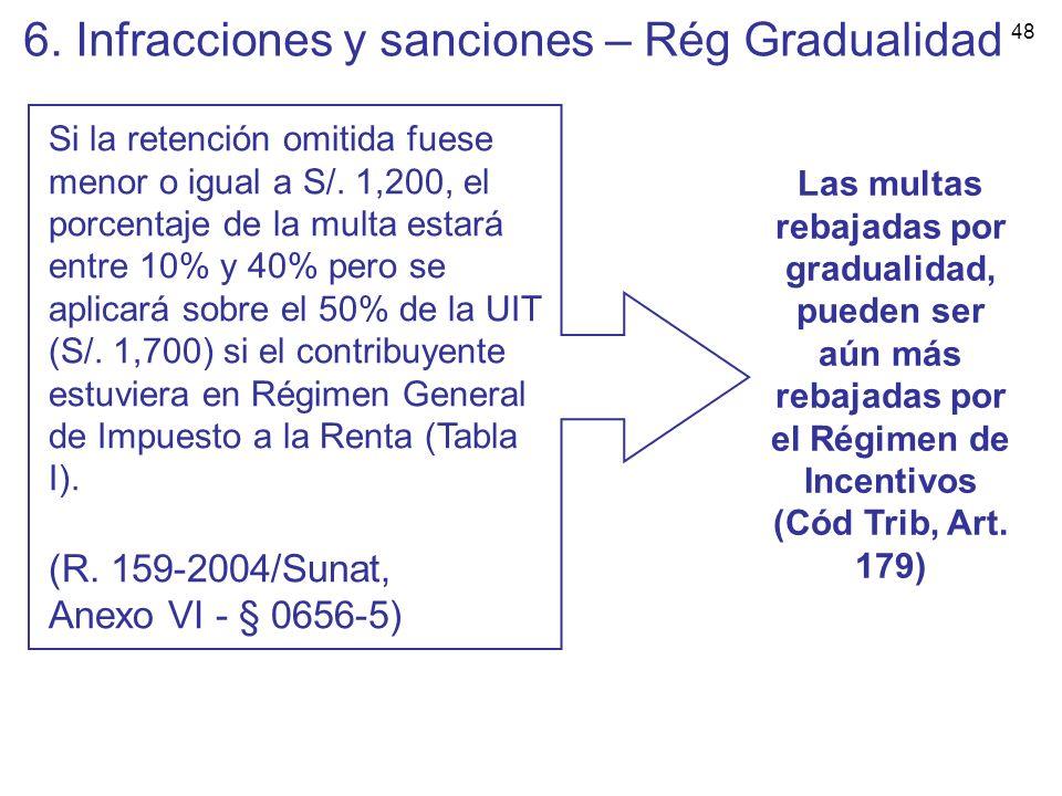 48 Si la retención omitida fuese menor o igual a S/. 1,200, el porcentaje de la multa estará entre 10% y 40% pero se aplicará sobre el 50% de la UIT (