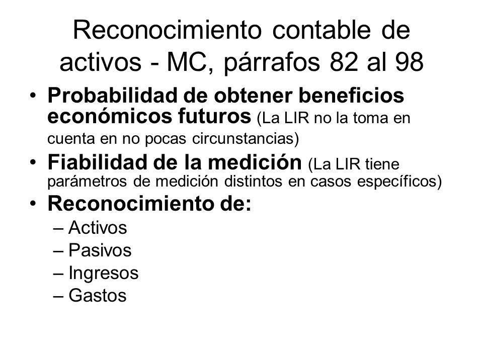 Activos MC, párrafos 53 al 59 Beneficios económicos futuros Potencial para la generación de efectivo Manifestación material o inmaterial Derecho de propiedad no esencial Origen: Acontecimiento pasado
