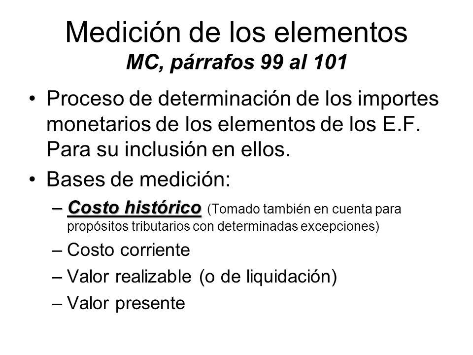Valuación inicial: Elementos del Costo NIC 16, p.