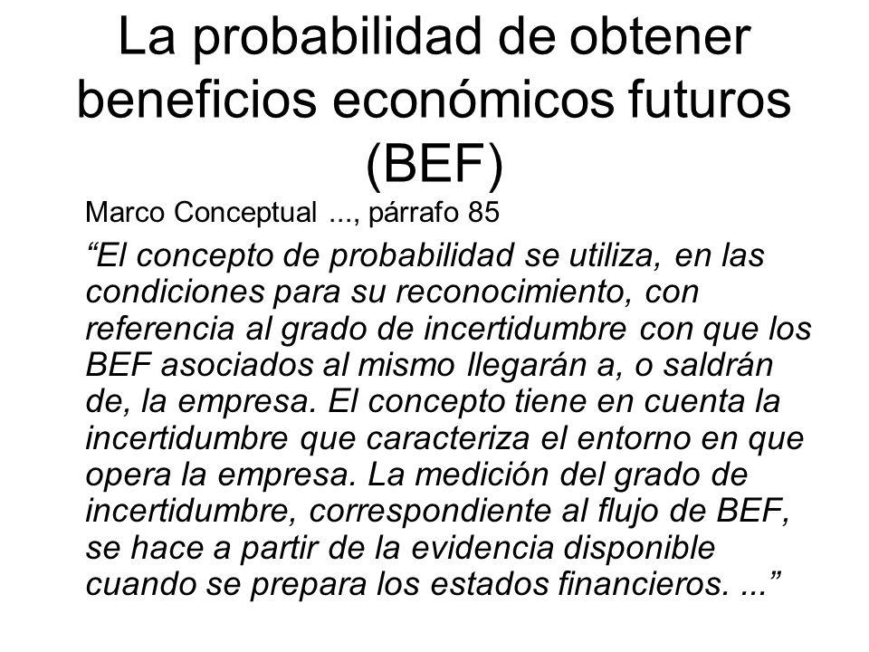 Valor Neto de Realización (VNR) (3) NIC 2, p.