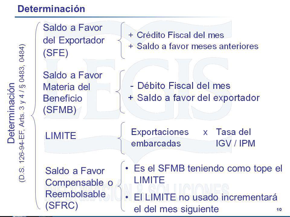 10 Determinación (D.S. 126-94-EF, Arts. 3 y 4 / § 0483, 0484) Saldo a Favor del Exportador (SFE) Saldo a Favor Materia del Beneficio (SFMB) LIMITE Sal