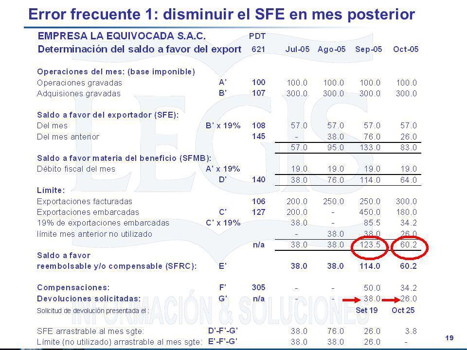 19 Error frecuente 1: disminuir el SFE en mes posterior
