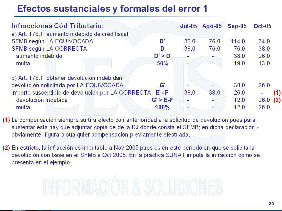 20 Efectos sustanciales y formales del error 1
