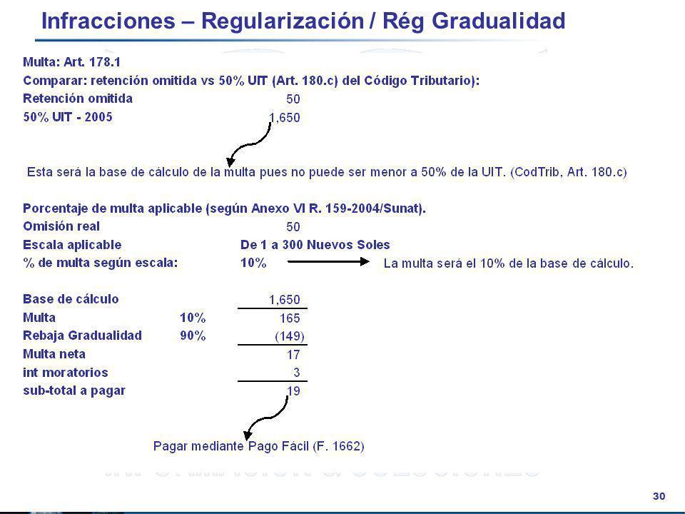 30 Infracciones – Regularización / Rég Gradualidad