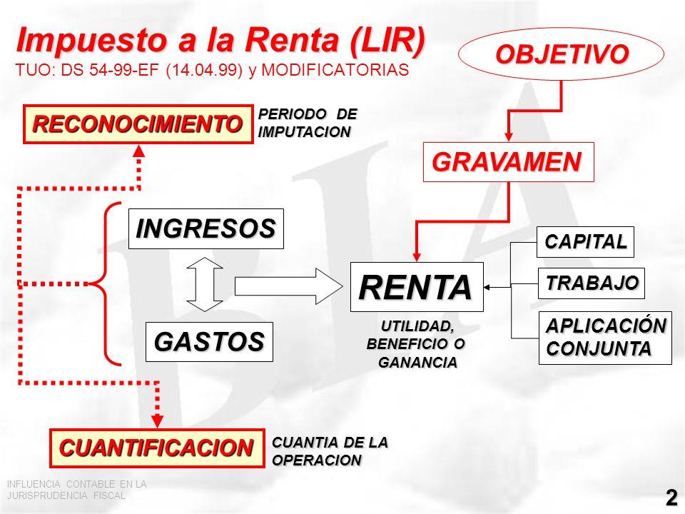 INFLUENCIA CONTABLE EN LA JURISPRUDENCIA FISCAL 3 GASTOS INGRESOS TRIBUTARIO(LIR)CONTABLE(NICs) DEVENGADOS DEVENGADOS AFECTOS DEDUCIBLES EXONERADOS, INAFECTOS Y/O DIFERIDOS (+) ó (-) GASTOS NO DEDUCIBLES Y/O DIFERIDOS (+) ó (-) UTILIDAD ó PÉRDIDA CONTABLE RENTA NETA ó PÉRDIDA TRIBUTARIA DIFERENCIASTEMPORALES Y PERMANENTES AJUSTESREPAROS:ADICIONES(DEDUCCIONES) RESULTADO ASOCIACION CAUSALIDADPROHIBICIONES = = =