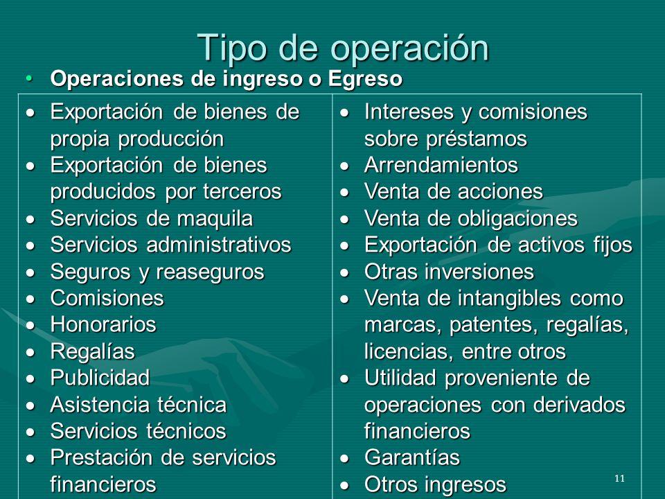 11 Tipo de operación Operaciones de ingreso o EgresoOperaciones de ingreso o Egreso Exportación de bienes de propia producción Exportación de bienes d