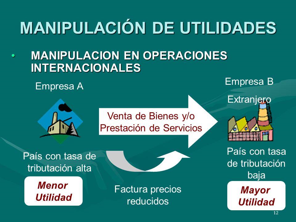 12 MANIPULACIÓN DE UTILIDADES MANIPULACION EN OPERACIONES INTERNACIONALESMANIPULACION EN OPERACIONES INTERNACIONALES Venta de Bienes y/o Prestación de