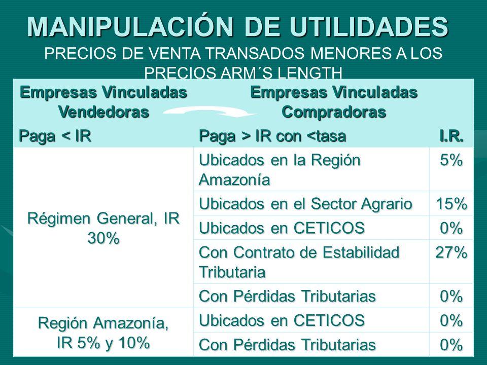 14 MANIPULACIÓN DE UTILIDADES PRECIOS DE VENTA TRANSADOS MENORES A LOS PRECIOS ARM´S LENGTH Empresas Vinculadas Vendedoras Empresas Vinculadas Comprad