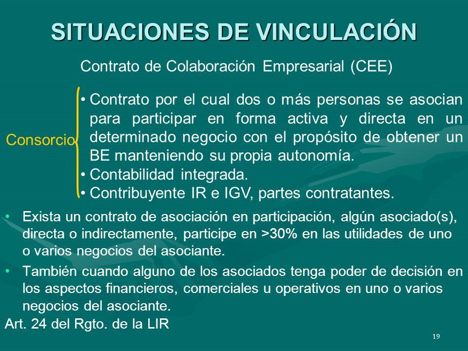 19 SITUACIONES DE VINCULACIÓN Contrato de Colaboración Empresarial (CEE) Consorcio Contrato por el cual dos o más personas se asocian para participar