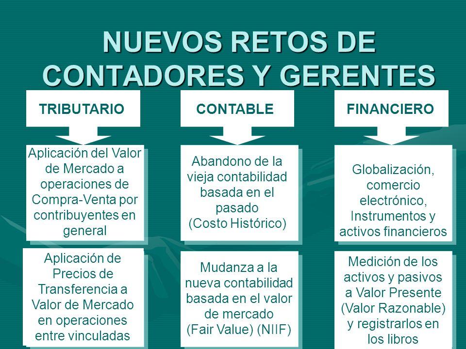 2 NUEVOS RETOS DE CONTADORES Y GERENTES TRIBUTARIOCONTABLEFINANCIERO Aplicación del Valor de Mercado a operaciones de Compra-Venta por contribuyentes