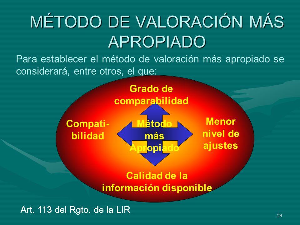 24 MÉTODO DE VALORACIÓN MÁS APROPIADO Para establecer el método de valoración más apropiado se considerará, entre otros, el que: Art. 113 del Rgto. de