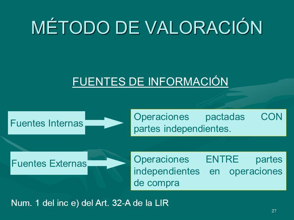 27 MÉTODO DE VALORACIÓN Operaciones pactadas CON partes independientes. Operaciones ENTRE partes independientes en operaciones de compra Fuentes Inter