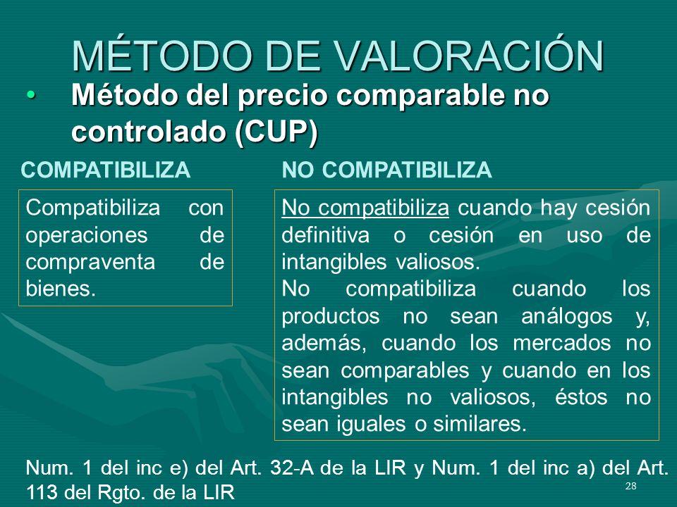 28 Método del precio comparable no controlado (CUP)Método del precio comparable no controlado (CUP) MÉTODO DE VALORACIÓN Compatibiliza con operaciones