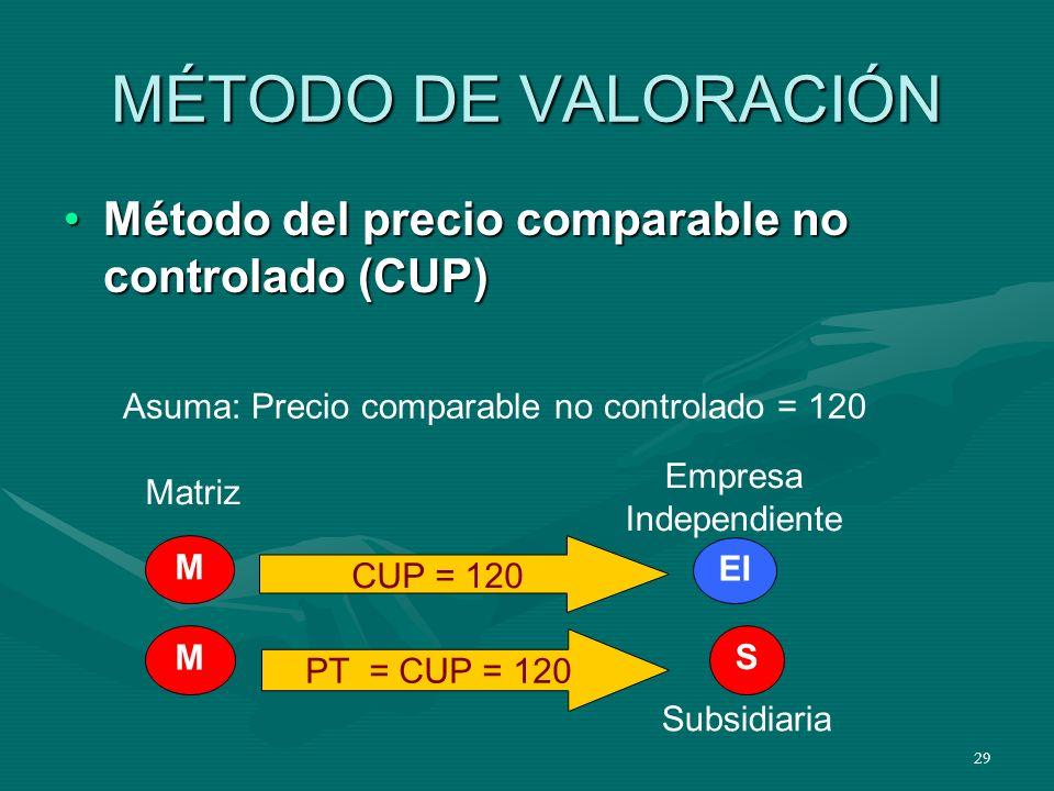 29 MÉTODO DE VALORACIÓN Método del precio comparable no controlado (CUP)Método del precio comparable no controlado (CUP) Asuma: Precio comparable no c