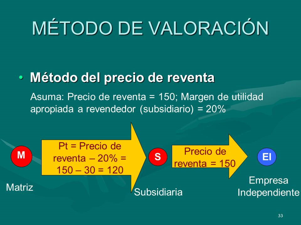 33 MÉTODO DE VALORACIÓN Método del precio de reventaMétodo del precio de reventa Asuma: Precio de reventa = 150; Margen de utilidad apropiada a revend