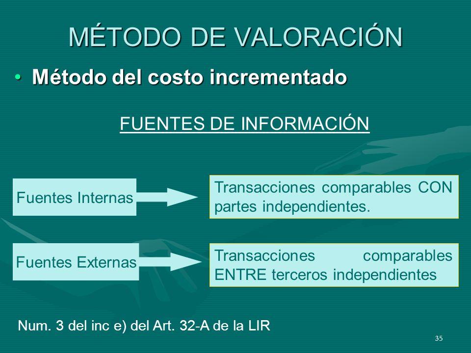 35 MÉTODO DE VALORACIÓN Método del costo incrementadoMétodo del costo incrementado Transacciones comparables CON partes independientes. Transacciones