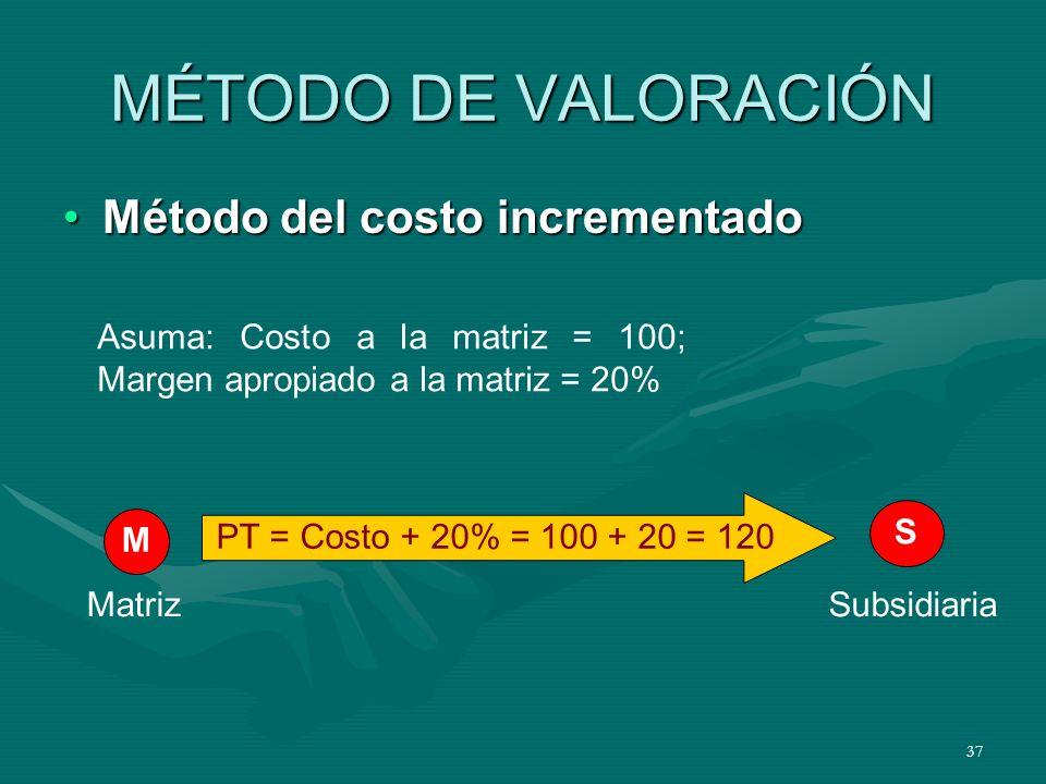 37 MÉTODO DE VALORACIÓN Método del costo incrementadoMétodo del costo incrementado Asuma: Costo a la matriz = 100; Margen apropiado a la matriz = 20%