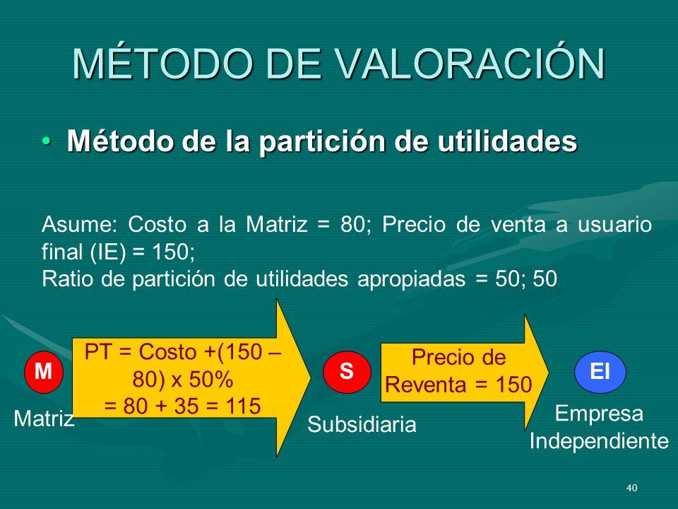 40 MÉTODO DE VALORACIÓN Método de la partición de utilidadesMétodo de la partición de utilidades Asume: Costo a la Matriz = 80; Precio de venta a usua