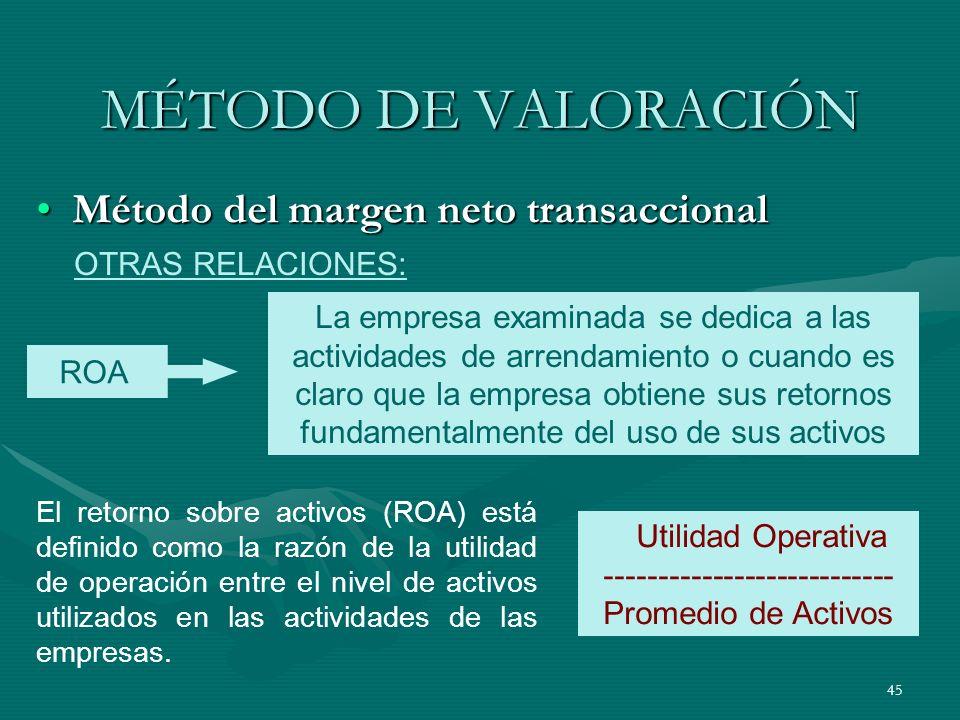 45 MÉTODO DE VALORACIÓN Método del margen neto transaccionalMétodo del margen neto transaccional ROA La empresa examinada se dedica a las actividades