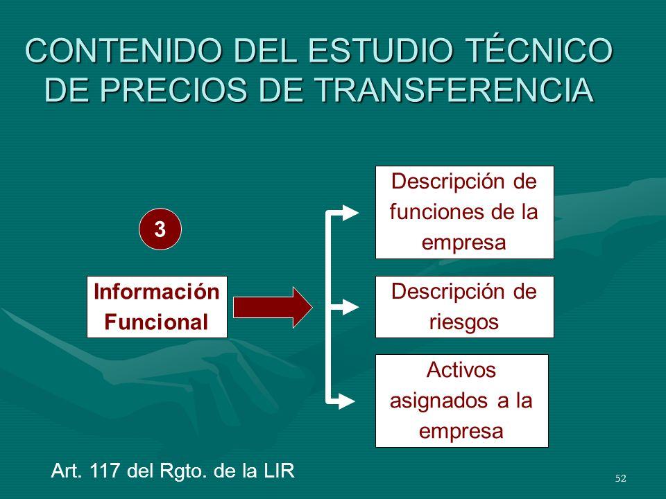 52 CONTENIDO DEL ESTUDIO TÉCNICO DE PRECIOS DE TRANSFERENCIA Descripción de funciones de la empresa Descripción de riesgos Activos asignados a la empr