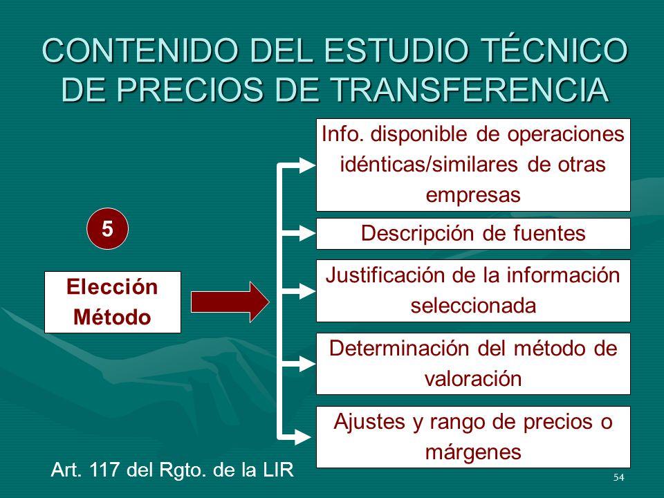 54 CONTENIDO DEL ESTUDIO TÉCNICO DE PRECIOS DE TRANSFERENCIA Info. disponible de operaciones idénticas/similares de otras empresas Descripción de fuen