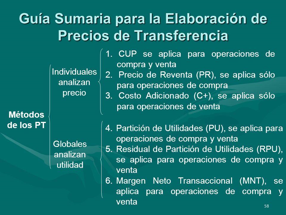 58 Guía Sumaria para la Elaboración de Precios de Transferencia Métodos de los PT 1. CUP se aplica para operaciones de compra y venta 2. Precio de Rev