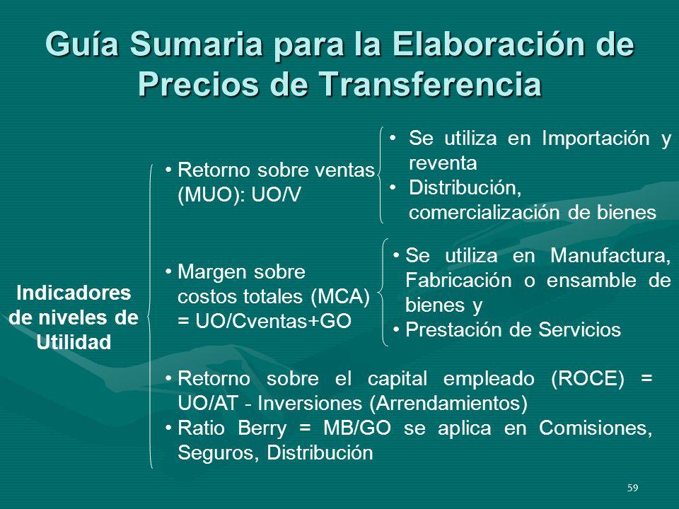 59 Guía Sumaria para la Elaboración de Precios de Transferencia Indicadores de niveles de Utilidad Retorno sobre ventas (MUO): UO/V Margen sobre costo