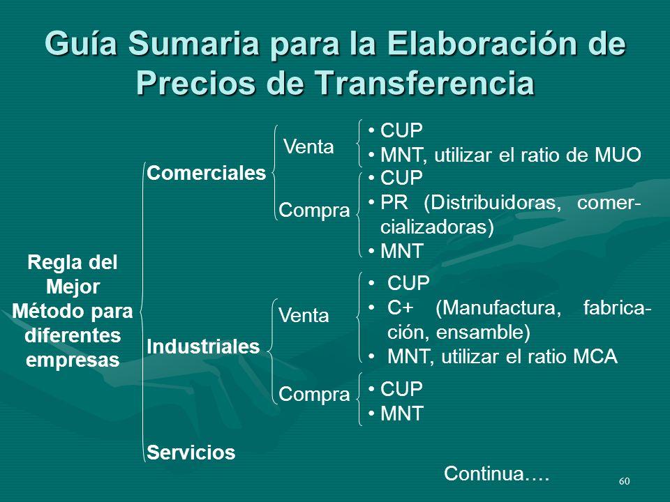 60 Guía Sumaria para la Elaboración de Precios de Transferencia Regla del Mejor Método para diferentes empresas Comerciales Industriales Servicios Ven