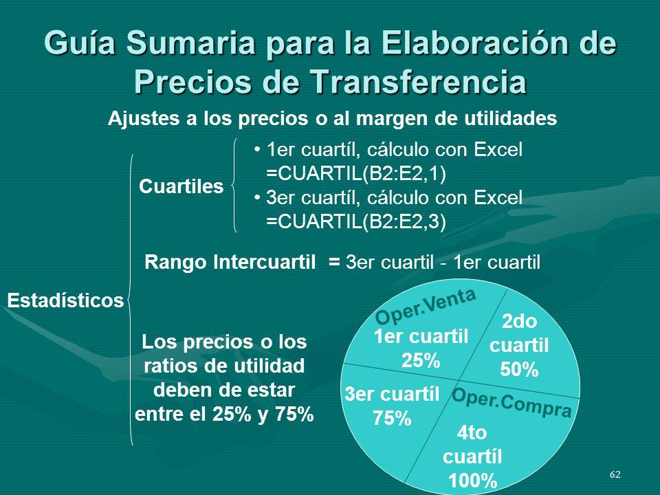62 Guía Sumaria para la Elaboración de Precios de Transferencia Estadísticos Ajustes a los precios o al margen de utilidades Cuartiles 1er cuartíl, cá