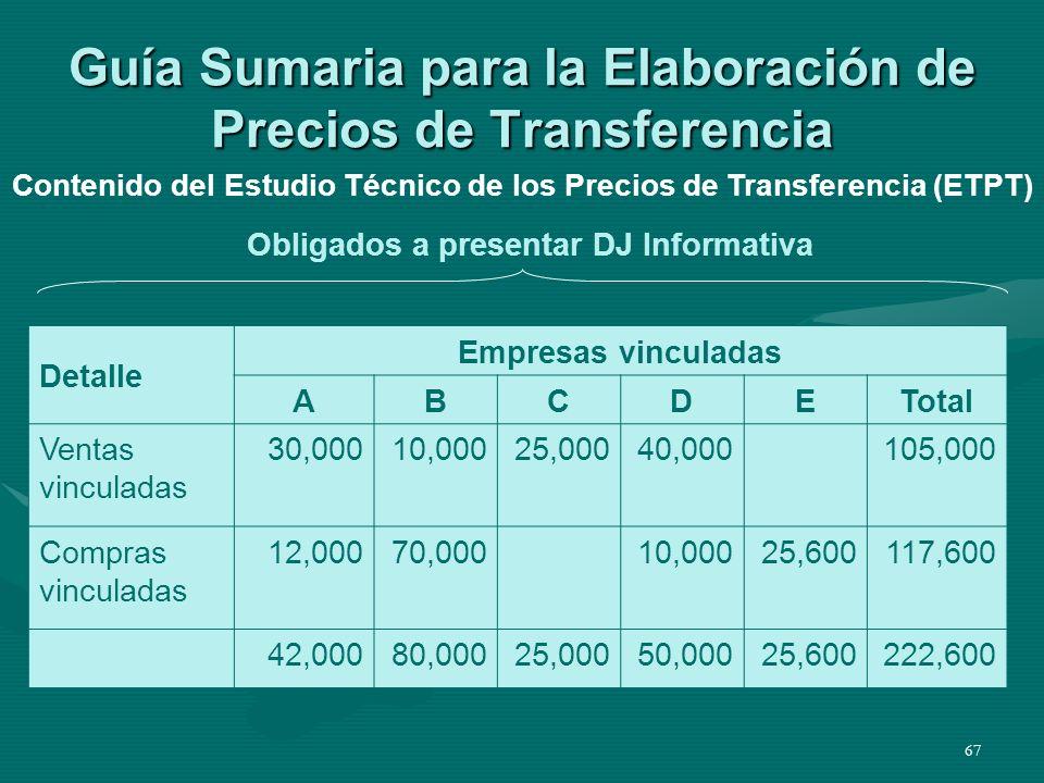 67 Guía Sumaria para la Elaboración de Precios de Transferencia Obligados a presentar DJ Informativa Contenido del Estudio Técnico de los Precios de T